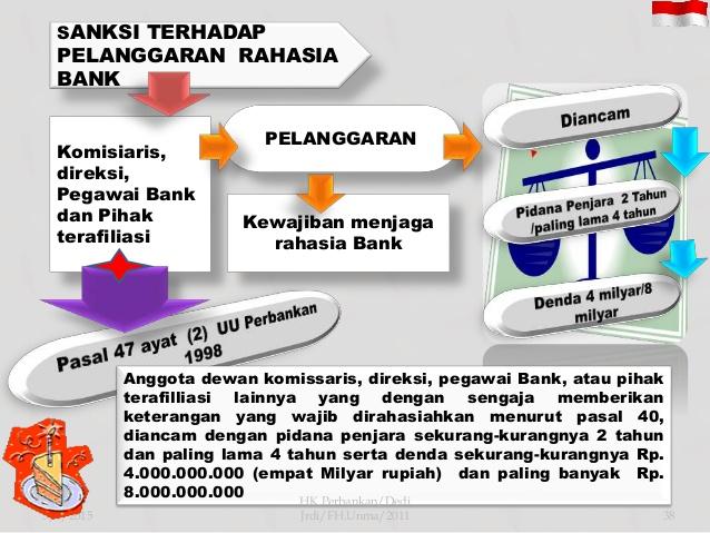 rahasiabank