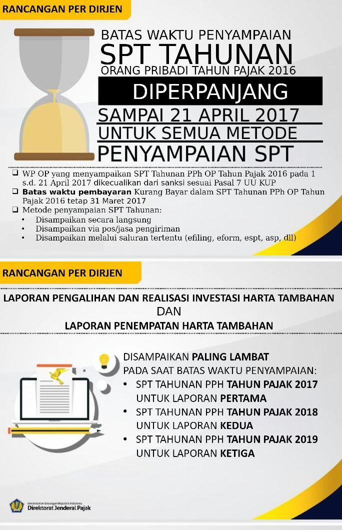 Batas Waktu Lapor Spt Pajak Diundur Sampai 21 April 2017 Pemeriksaanpajak Com